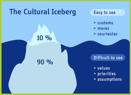 icebergs in türkiye slowly by slowly